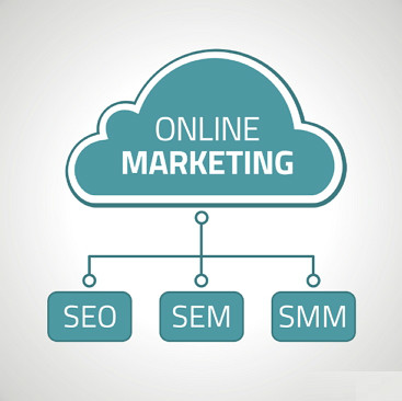 Ejemplo de plan de marketing digital con SEO, SEM RRSS y EMAIL